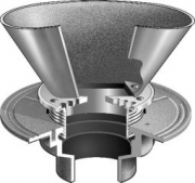 MIFAB-F1100-EG Oval Funnel Floor Drain For Non-Membrane Floor Areas